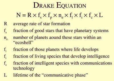 Drake Equation, a mathematical equation used to estimate the number of detectable extraterrestrial civilizations in the Milky Way galaxy.