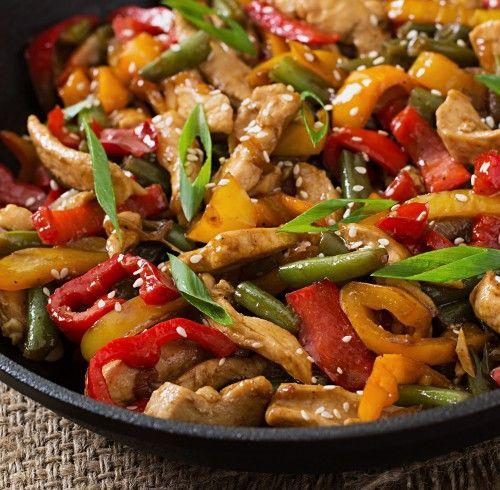 Курица в соусе терияки с овощами – пошаговый рецепт с фото от Петелинки