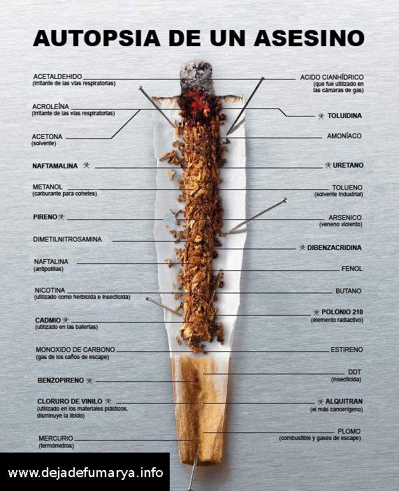 --->>>www.dejadefumarya.info<<<--- Por una vida sin humos Si desconocias los componentes del cigarro, comparte esta imagen, puede ayudar a dejar de fumar a más de una persona.