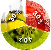 Zone Diet Plan and Zone Diet Recipe | B4Tea.com