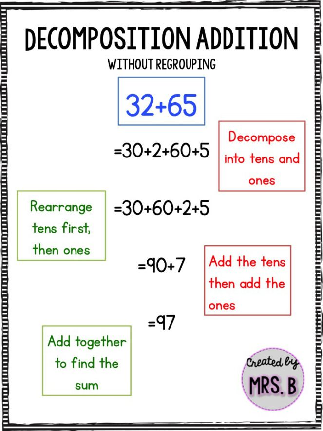 Common core 2nd grade math. Double digit addition by decomposing numbers. Lots of resources to teach this method!