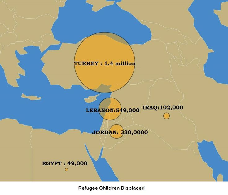 Map: Syrian Refugee Children  displaced in Turkey, Iraq, Lebanon and Jordan