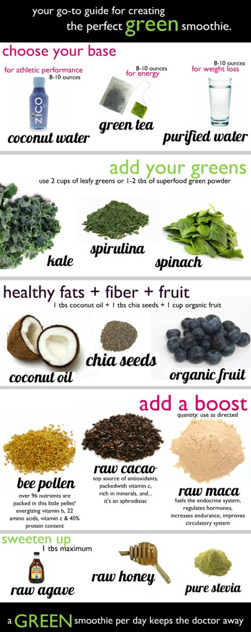 How to make a green smoothie and other recipes! :)