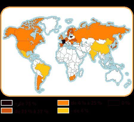 Bibliothèque virtuelle Les sources d'énergie