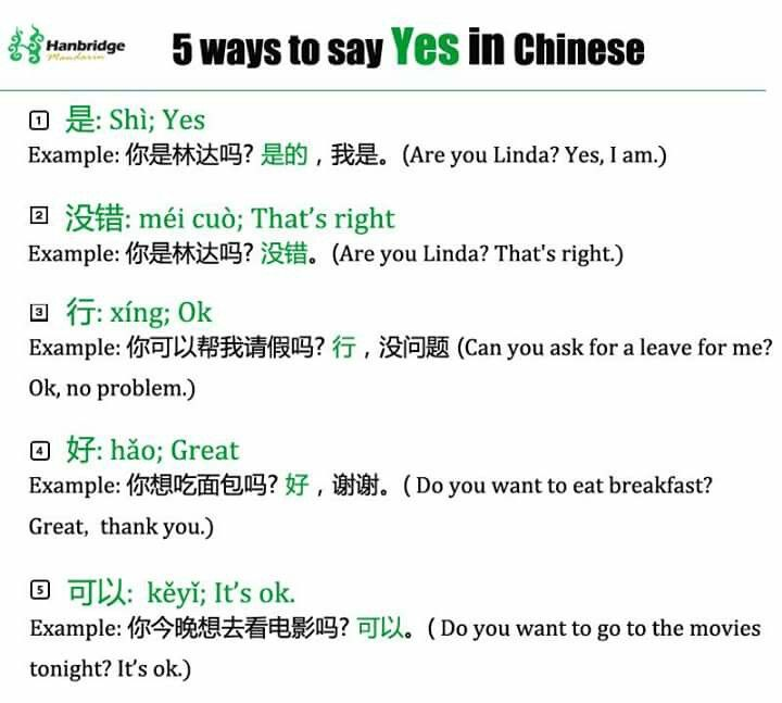 1008 Best Mandarin Images On Pinterest Learn Chinese Learn