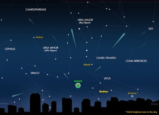 Watch the Quadrantids meteor shower Wednesday morning    #quadrantids #meteor #shooting_star #meteor_shower #space #stars