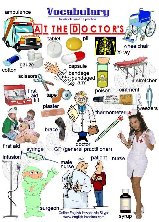 Vocabulario cuando vamos al medico