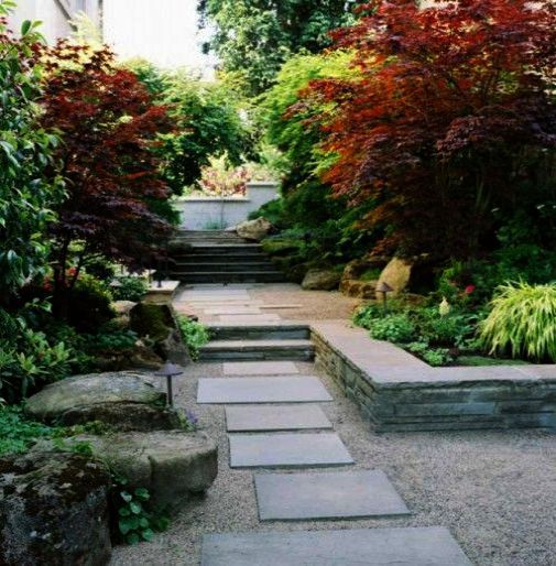 Landscape Gardening Design Tools half Landscape Gardening Courses Northampton – …