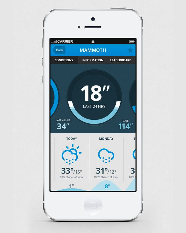 Showcase of Weather App UI Design For Your Inspiration