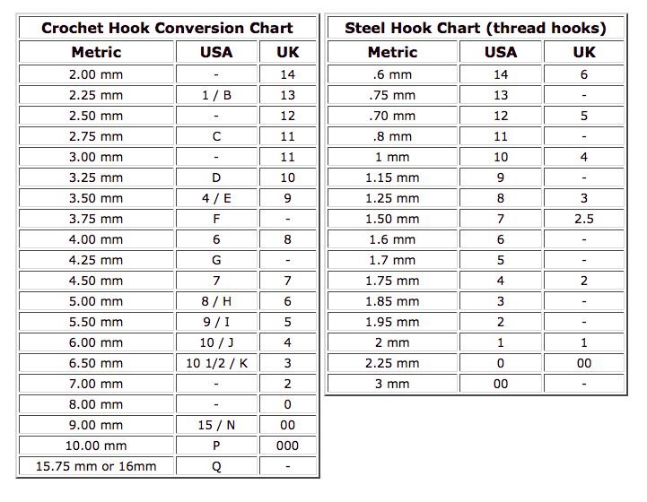 Knitting Pattern Conversion Chart : 26 best Hook & Chart images on Pinterest Knit crochet, Knitting and Cro...