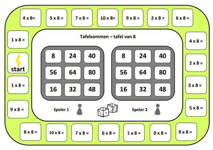 Leuke manier om tafels te oefenen. Leerlingen moeten zo snel mogelijk op het einde raken. Je kan de leerlingen een controlekaart laten gebruiken. Je kan ook zelf kaarten maken met tafels door elkaar of bewerkingen  zoals bijvoorbeeld x0,5 x10 x100.   #wiskundeistop #wiskundeganzenbord