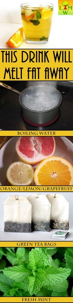 Lemons ,Orange ,Grapefruits   with Fresh Mint and Green Tea Just Can't Go Wrong !