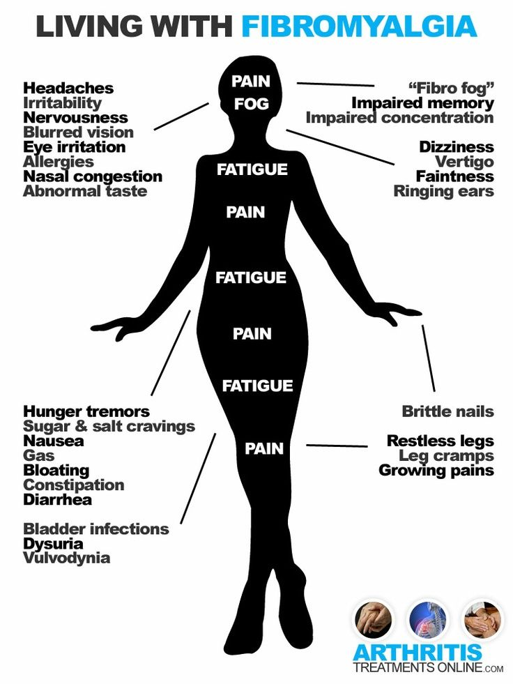 105 best images about signs  u0026 symptoms of disorders on