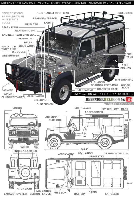 410 best land rover images on pinterest 4x4 land rover for Interieur defender 90