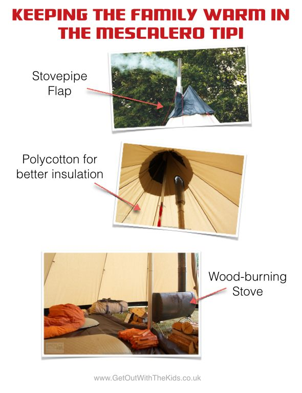 Fitting a wood burning stove into the Robens Mescalero tipi tent