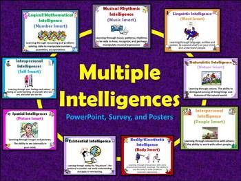 Multiple Intelligences PowerPoint, Survey, and Poster Set