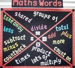 numeracy Archives » Classroom Displays