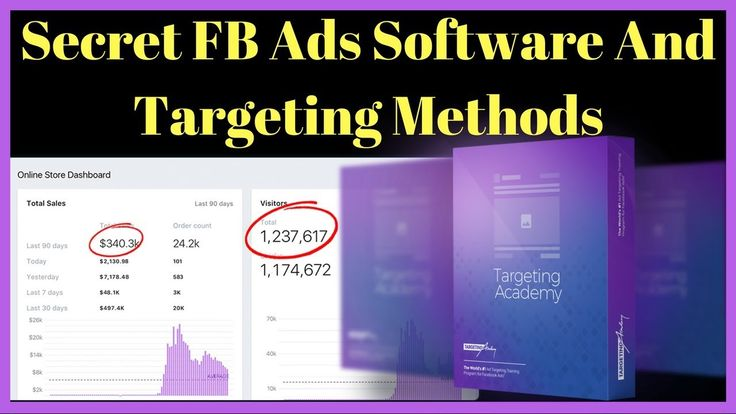 Targeting Academy Review-Secret FB Ads Software And Targeting Methods T...