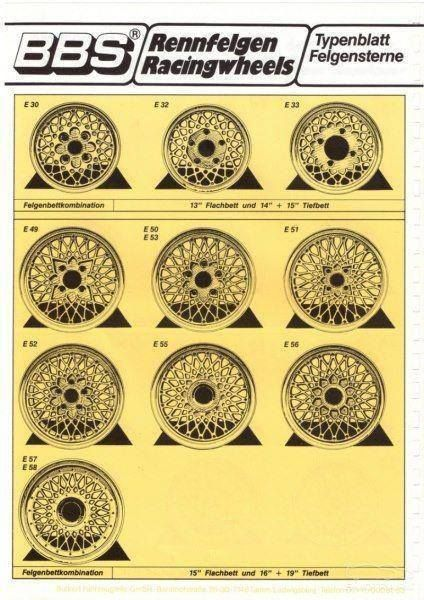 Vintage BBS Racing Wheels advert