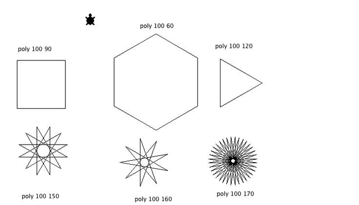 La famosa procedura poly che consente di disegnare poligoni regolari o stellari.  Tratta da logoprojects.wikispaces.com, sito curato da Cynthia Solomon.