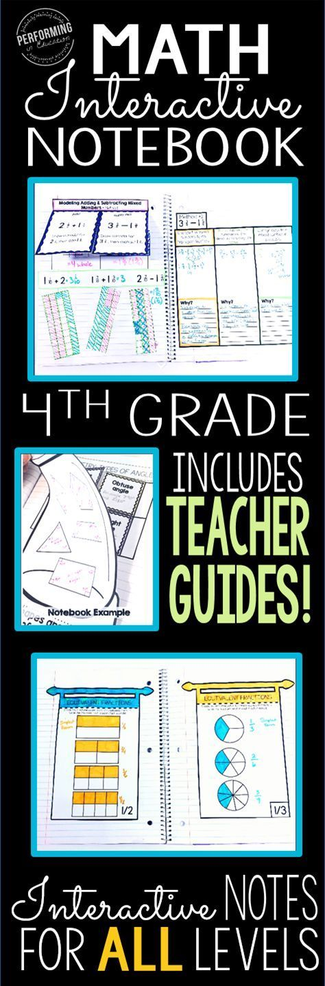 These 4th grade interactive math notebook pages are common core aligned! They help your students understand the standards through models and other visuals and help you as the teacher understand how to teach each standard through detailed teacher directions.