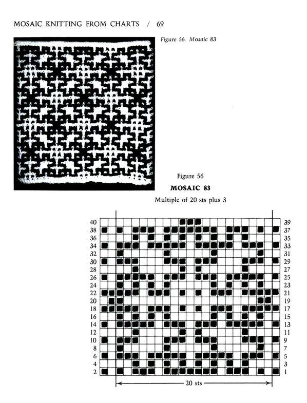 Mosaic Knitting Pattern Generator : 27 best mosaic knitting images on Pinterest Knitting charts, Knitting stitc...