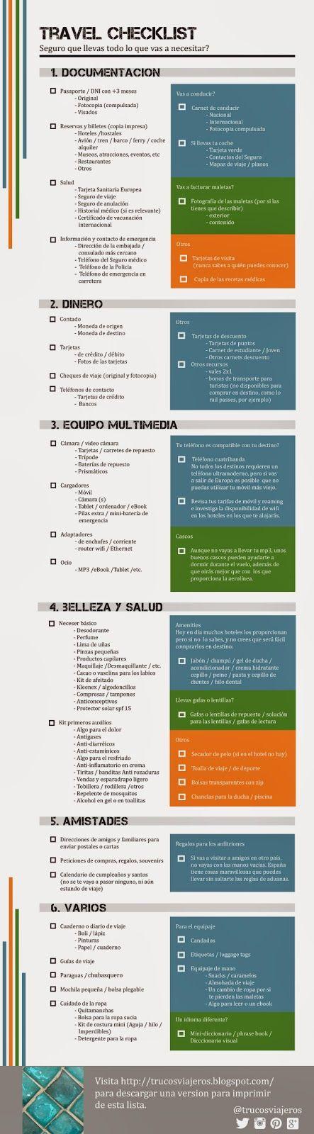 Infografia, imprescindibles para la maleta. Travel checklist infographic. #viajar Tambien en #pdf