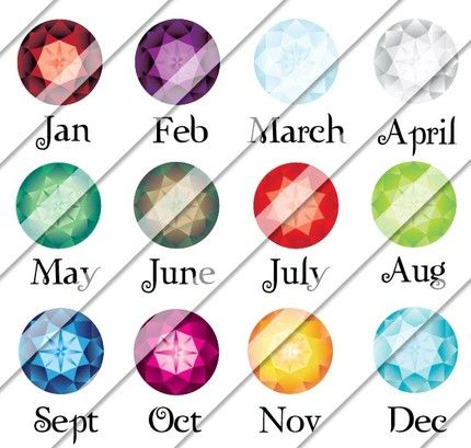 Pin By Zodiac Birthstones On Birthstone Chart In 2019