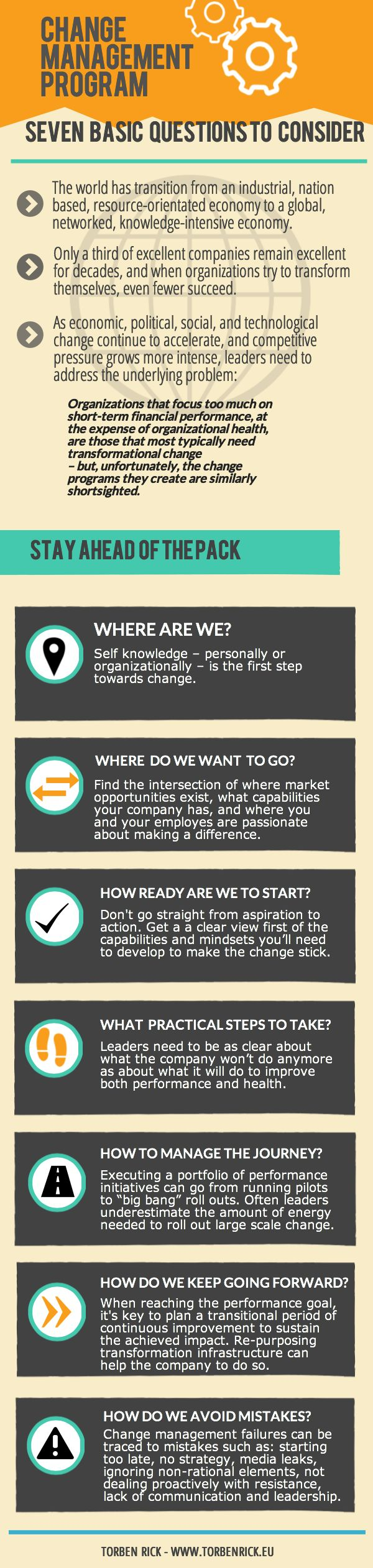 Infographic: Seven basic change management questions to consider #changemanagement
