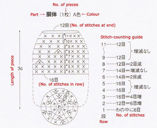 15 best how to read japanese crochet patterns images on pinterest guide to reading japanese patterns dt1010fo