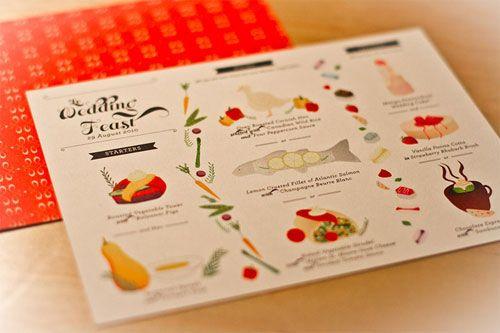 Creative Wedding Menus | Bat Mitzvah, Party Menu Card Ideas Illustrated Wedding Menu – mazelmoments