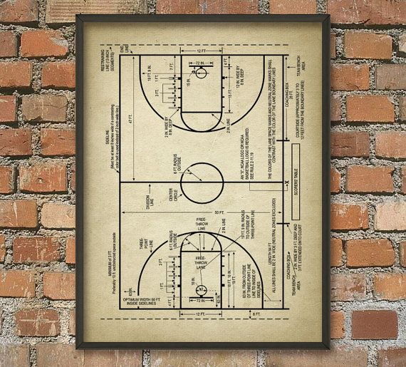Basket-ball Cour schéma diagramme Wall Art Poster par QuantumPrints