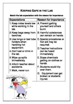 A simple matching worksheet to have students demonstrate their understanding of why we do or do not do things in the science laboratory.