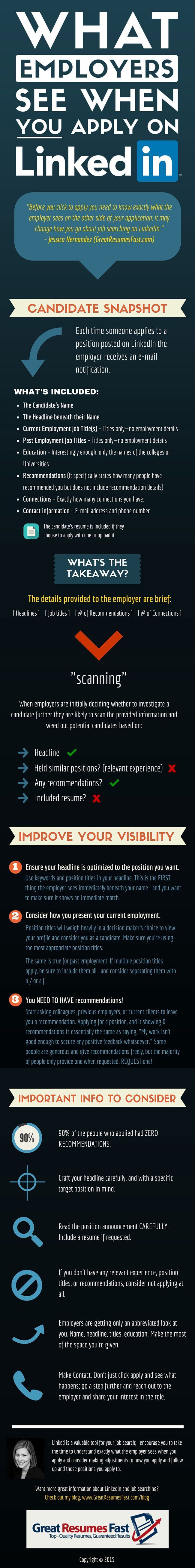 What Employers See When You Apply on LinkedIn | Great Resumes Fast | Jessica Holbrook Hernandez | http://www.greatresumesfast.com