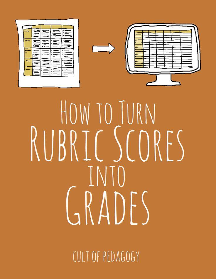 A description of my own process for converting information onrubrics into points | Cult of Pedagogy