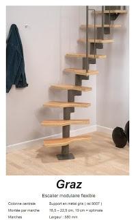 17 meilleures id es propos de escalier escamotable sur for Monter un escalier escamotable