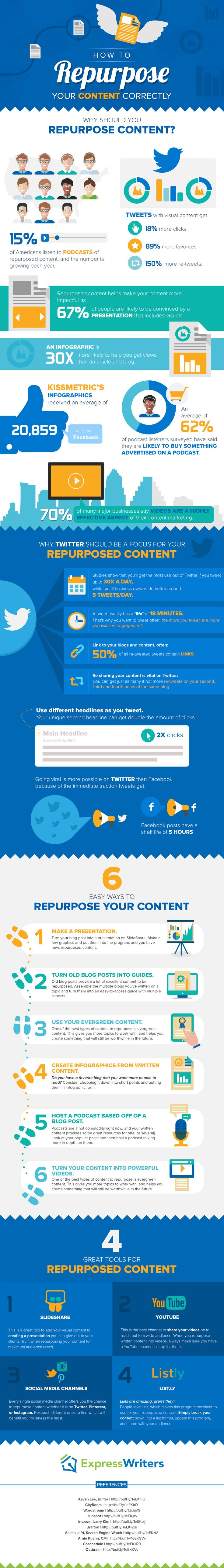 How To Reuse and Recycle Your Content To Attract New Visitors (Infographic) #blogging