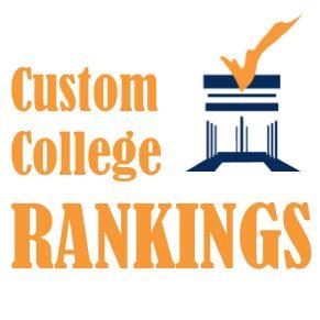 Philippine Universities Ranking 2018