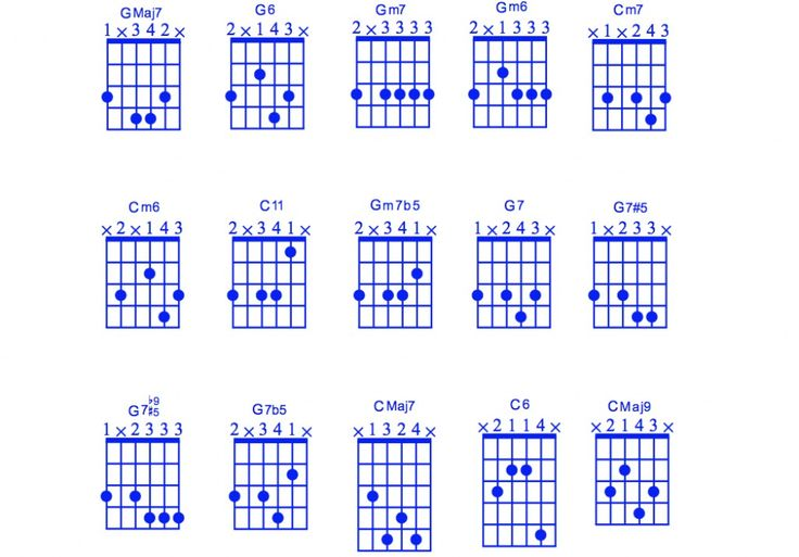25 Best Jazz Guitar Images On Pinterest Guitar Chords Guitars