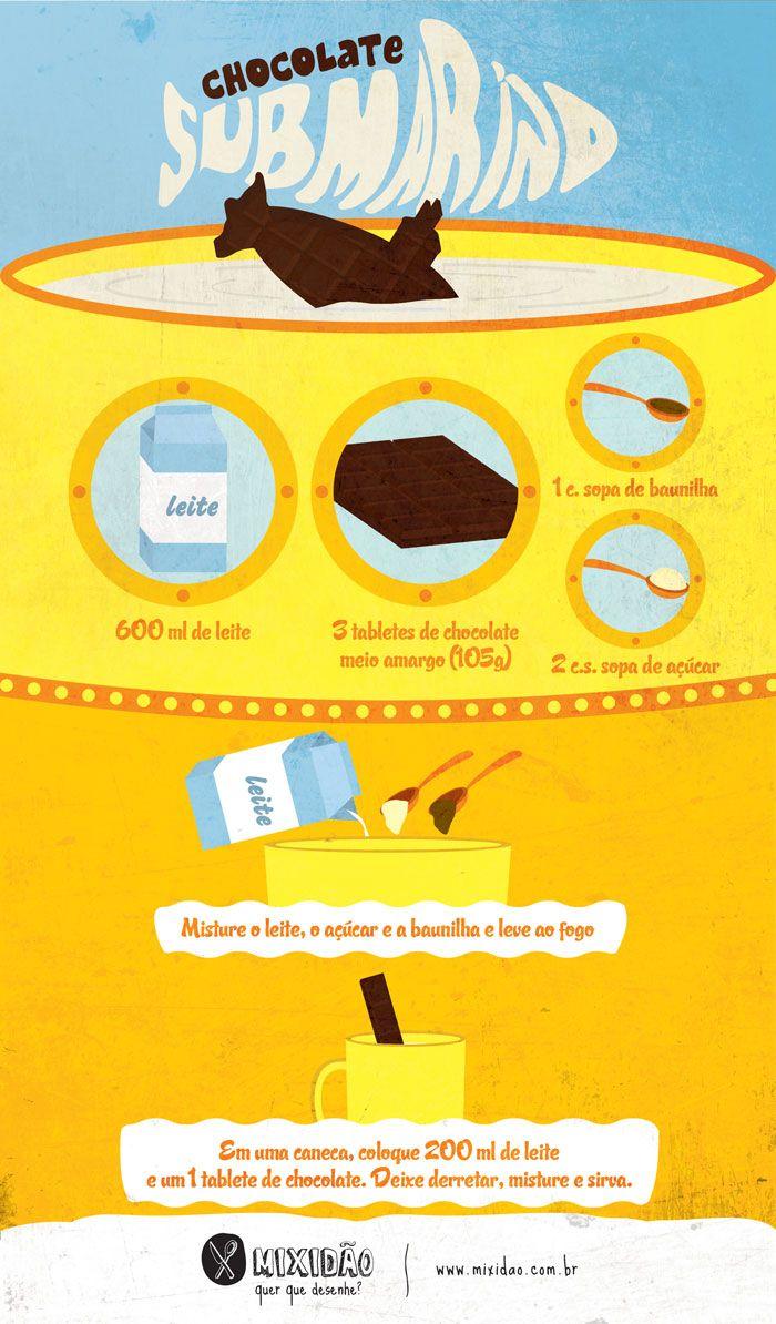 receita-infográfico de submarino de chocolate
