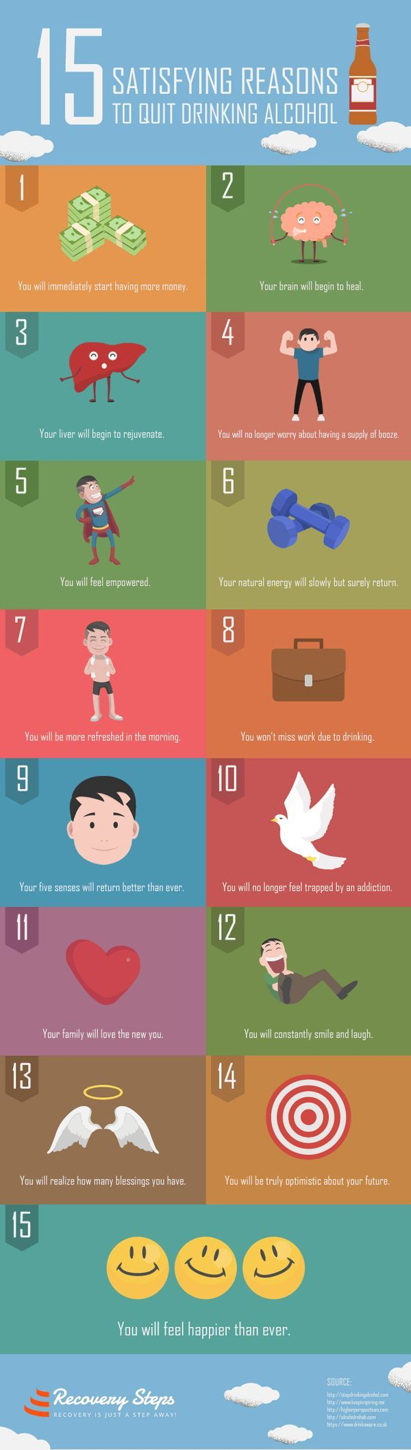 15 reasons to give up alcohol... Not addicted but good to know the benefits and getting healthy again