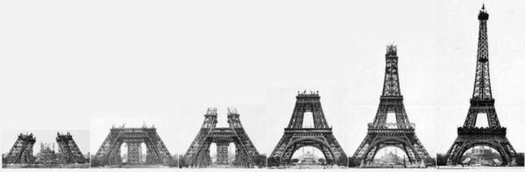 I passi della costruzione della Torre Eiffel: dal 1887 al 1889