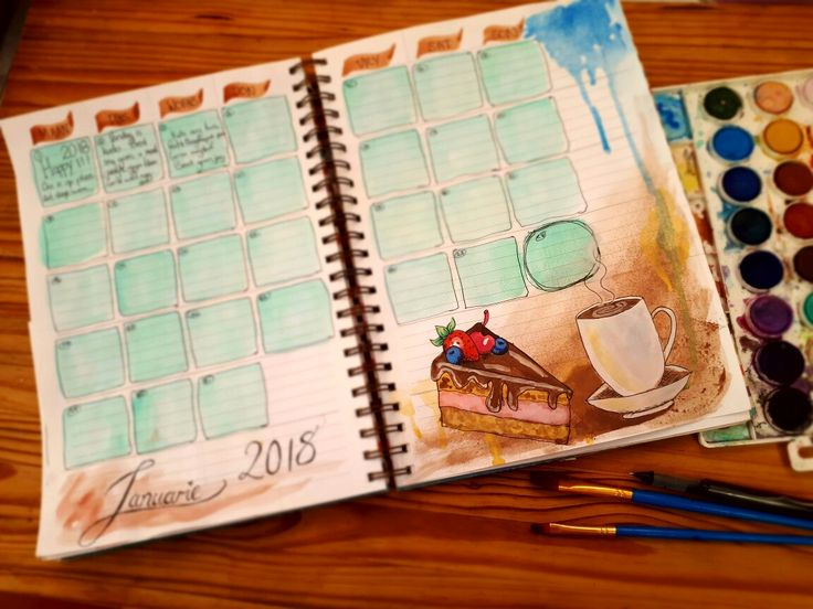 Journaling January 2018 Watercolor painting Cake and Coffee