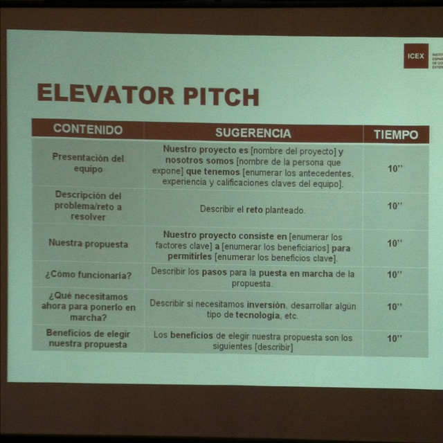 Best My Elevator Pitch Board Images On   Elevator