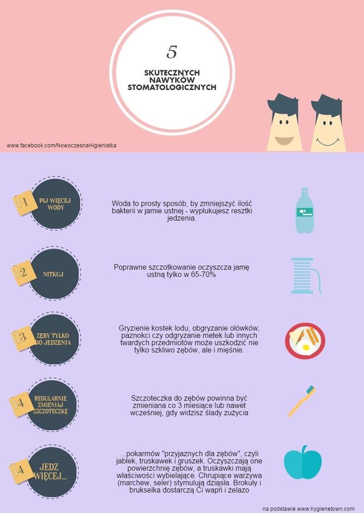 Skuteczne nawyki stomatologiczne