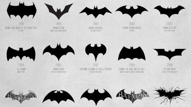 The Evolution of the Batman Logo, Visualized.