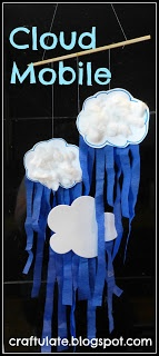 Cloud Mobile (from Craftulate)