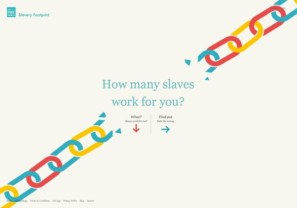 http://slaveryfootprint.org via @url2pin / MUH-TAY-ZIK | HOF-FER and Unit 9 #website