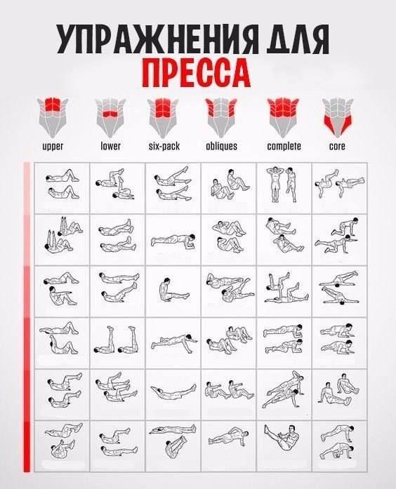 Картинки, пресс в картинках упражнения