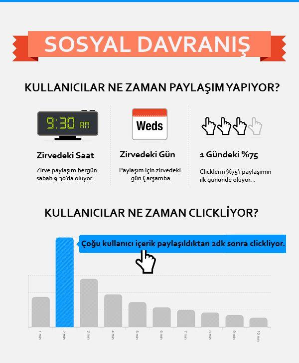 infographic2  SEO VYO - SOSYAL MEDJA AJANSI- www.seovyo.com